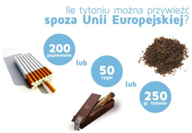 Ilość papierosów spoza Unii.