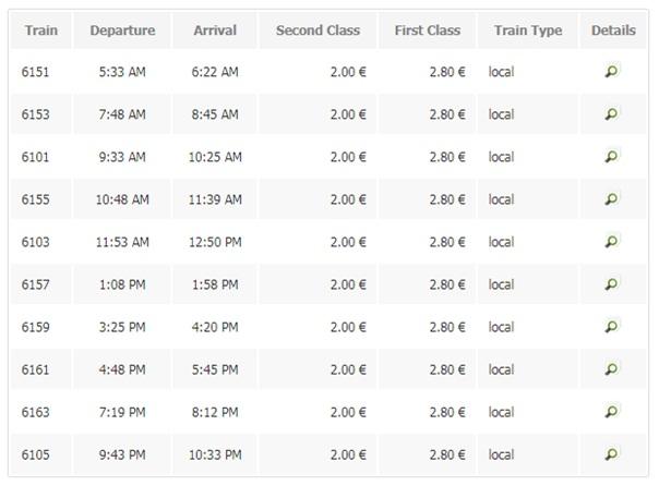 Rozkład jazdy pociągów z lotniska Podgorica do miasta Bar.